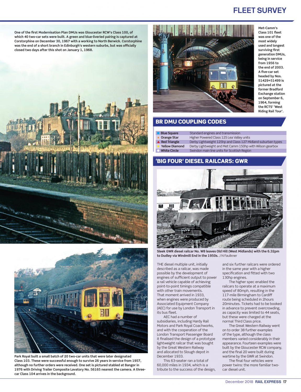 Rail Express – International Magazine Centre
